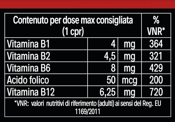 Pure Group B Vitamins Ingredients